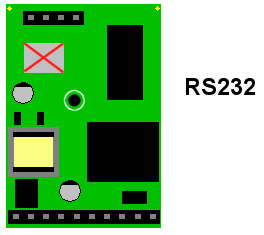 Digital panel meter RS232 Data Port