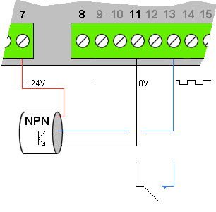 Rate / Frequency input connection for digital panel meter